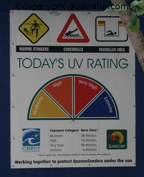 uv rating sign